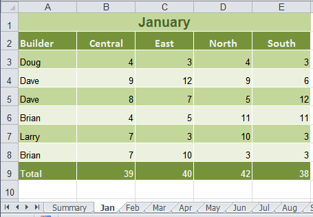 Excel 3d SUMIF multiple sheets