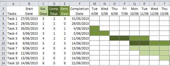 Excel 2007 gantt chart template