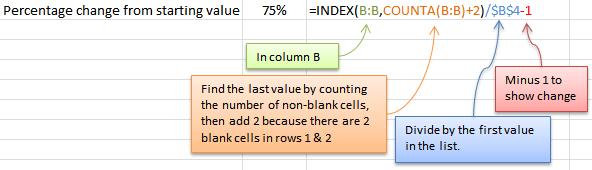 Index Function Trick