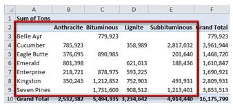 Excel Reverse PivotTable