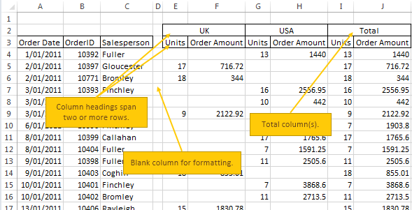 Excel Tabular Data Example